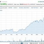 Yahoo's Mayer: The Buzz